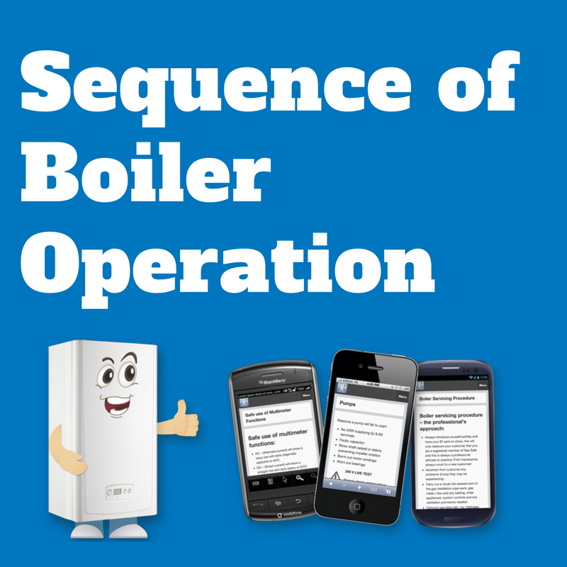 BFF Sequence of Boiler Operation