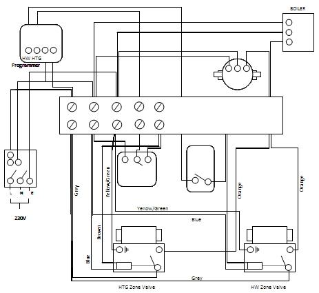 s-plan-schematic