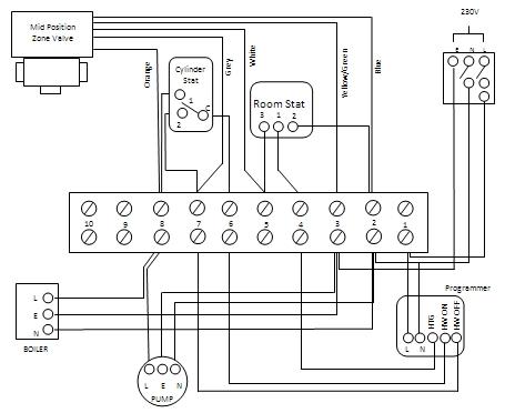 y-plan-schematic
